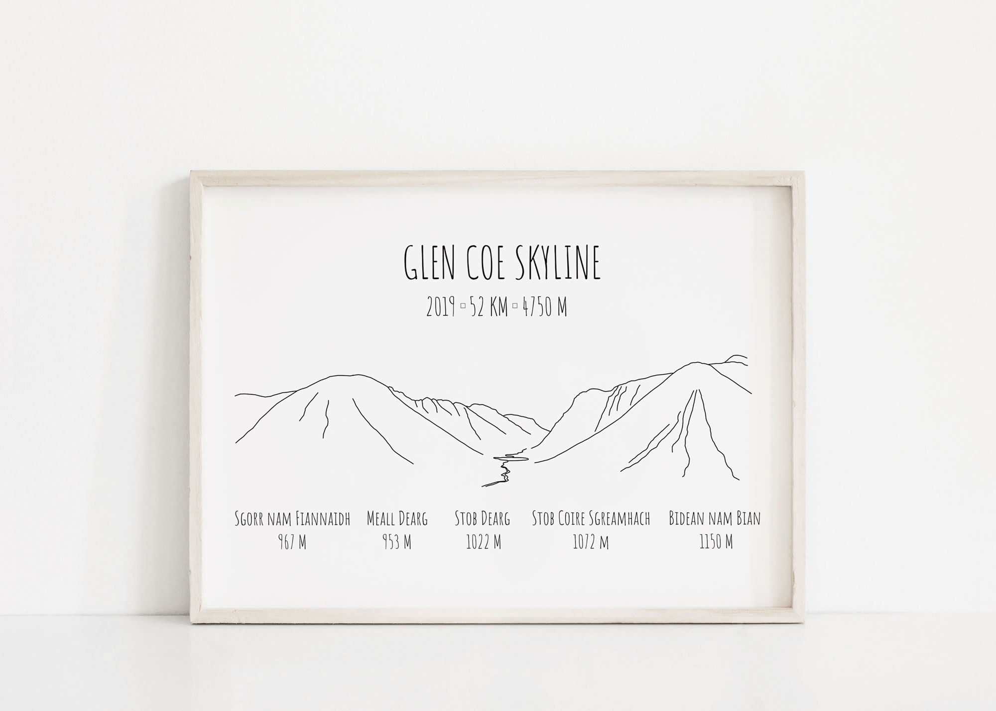 Glen-Coe-Skyline-Framed