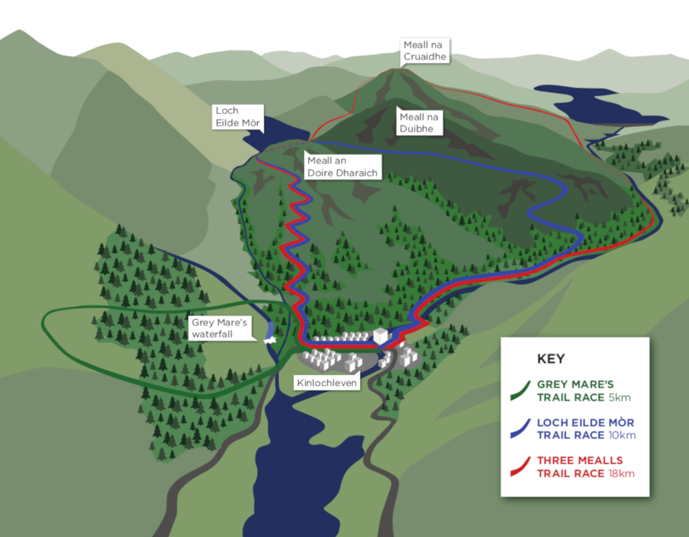 Skyline Scotland trail race map final